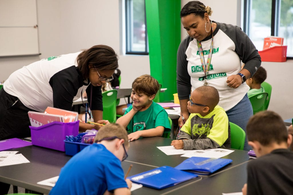 How to support student achievement and development